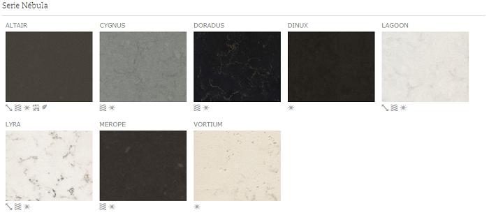 Cuanto cuesta una encimera de silestone precios y for Encimeras de granito gama de colores